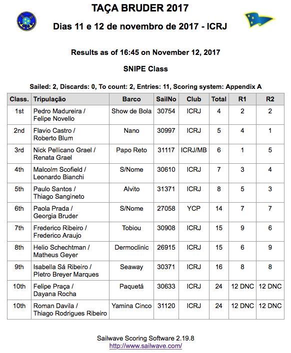 Captura de Tela 2017-11-27 às 00.47.28